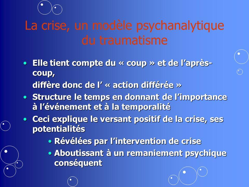 La crise, un modèle psychanalytique du traumatisme Elle tient compte du « coup » et de laprès- coup,Elle tient compte du « coup » et de laprès- coup, diffère donc de l « action différée » Structure le temps en donnant de limportance à lévénement et à la temporalitéStructure le temps en donnant de limportance à lévénement et à la temporalité Ceci explique le versant positif de la crise, ses potentialitésCeci explique le versant positif de la crise, ses potentialités Révélées par lintervention de criseRévélées par lintervention de crise Aboutissant à un remaniement psychique conséquentAboutissant à un remaniement psychique conséquent