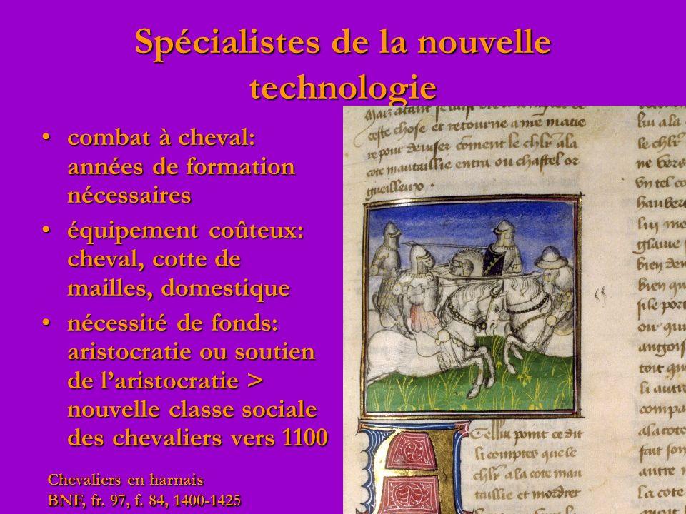 Spécialistes de la nouvelle technologie combat à cheval: années de formation nécessairescombat à cheval: années de formation nécessaires équipement co