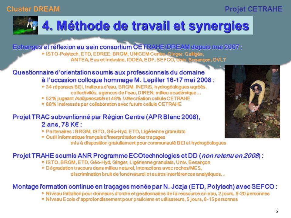 Cluster DREAMProjet CETRAHE 5 Echanges et réflexion au sein consortium CETRAHE/DREAM depuis mai 2007 : ISTO-Polytech, ETD, EDREE, BRGM, UNICEM Centre, Ginger, Calligée, ISTO-Polytech, ETD, EDREE, BRGM, UNICEM Centre, Ginger, Calligée, ANTEA, Eau et Industrie, IDDEA, EDF, SEFCO, Univ.