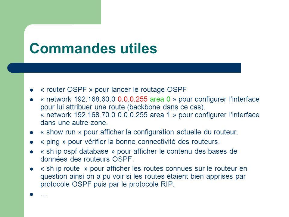 Commandes utiles « router OSPF » pour lancer le routage OSPF « network 192.168.60.0 0.0.0.255 area 0 » pour configurer linterface pour lui attribuer u
