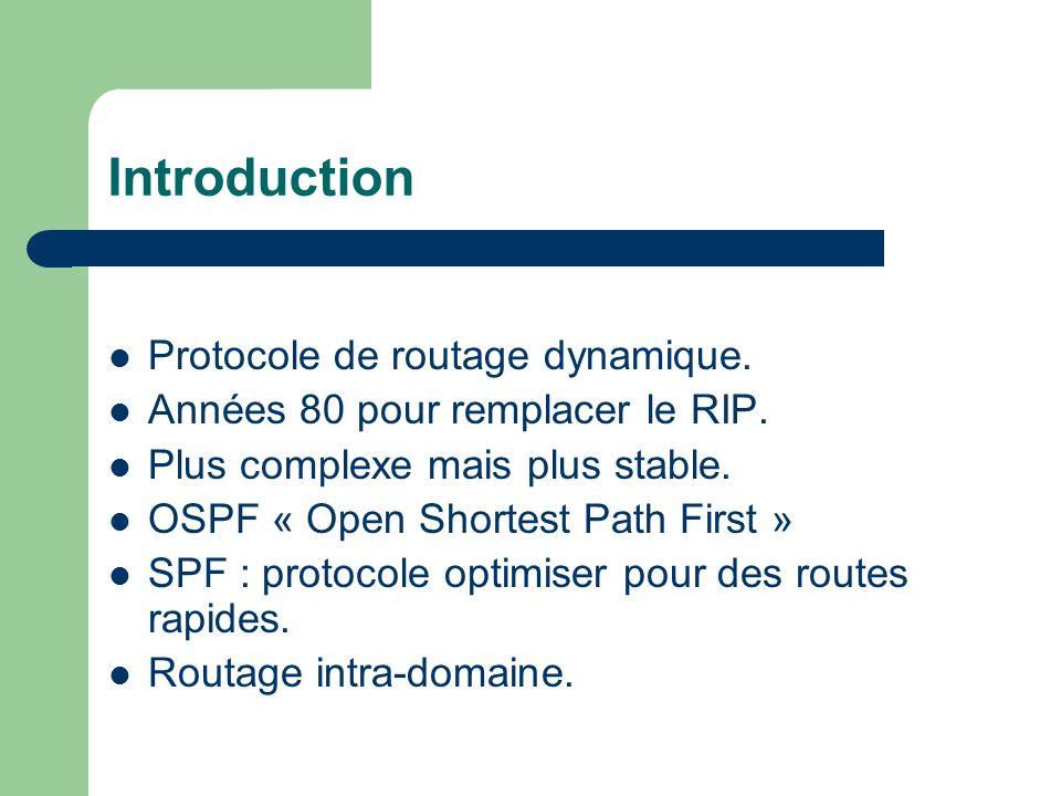 Introduction Protocole de routage dynamique. Années 80 pour remplacer le RIP. Plus complexe mais plus stable. OSPF « Open Shortest Path First » SPF :