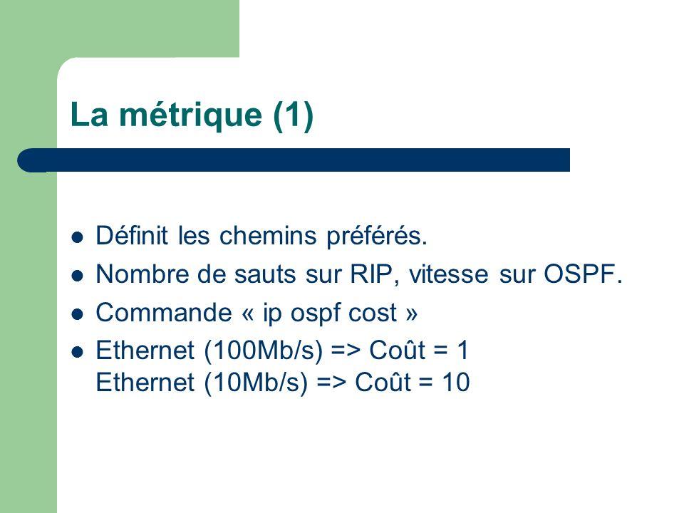 La métrique (1) Définit les chemins préférés. Nombre de sauts sur RIP, vitesse sur OSPF. Commande « ip ospf cost » Ethernet (100Mb/s) => Coût = 1 Ethe