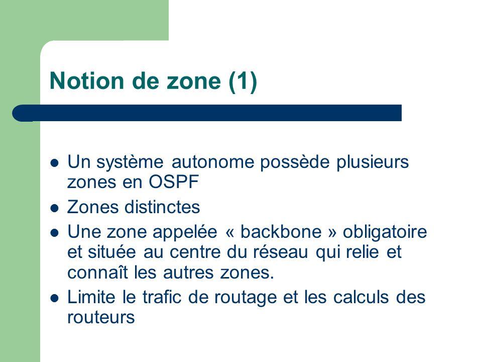Notion de zone (1) Un système autonome possède plusieurs zones en OSPF Zones distinctes Une zone appelée « backbone » obligatoire et située au centre