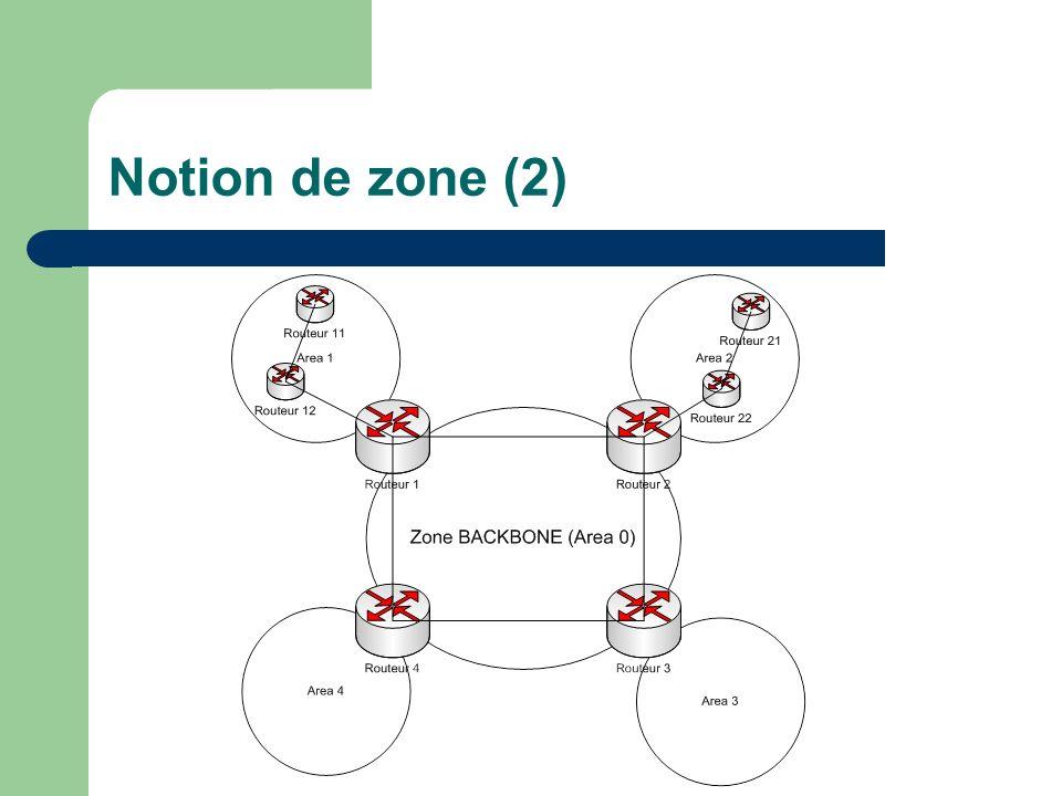 Notion de zone (2)