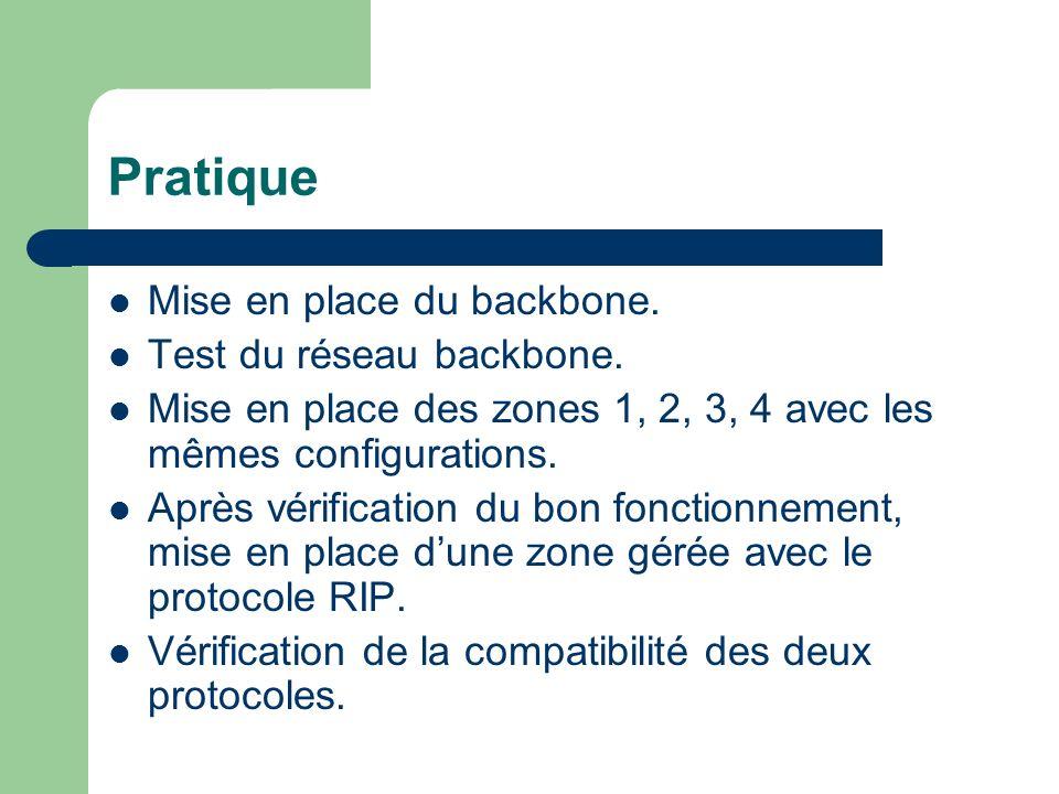 Pratique Mise en place du backbone. Test du réseau backbone. Mise en place des zones 1, 2, 3, 4 avec les mêmes configurations. Après vérification du b