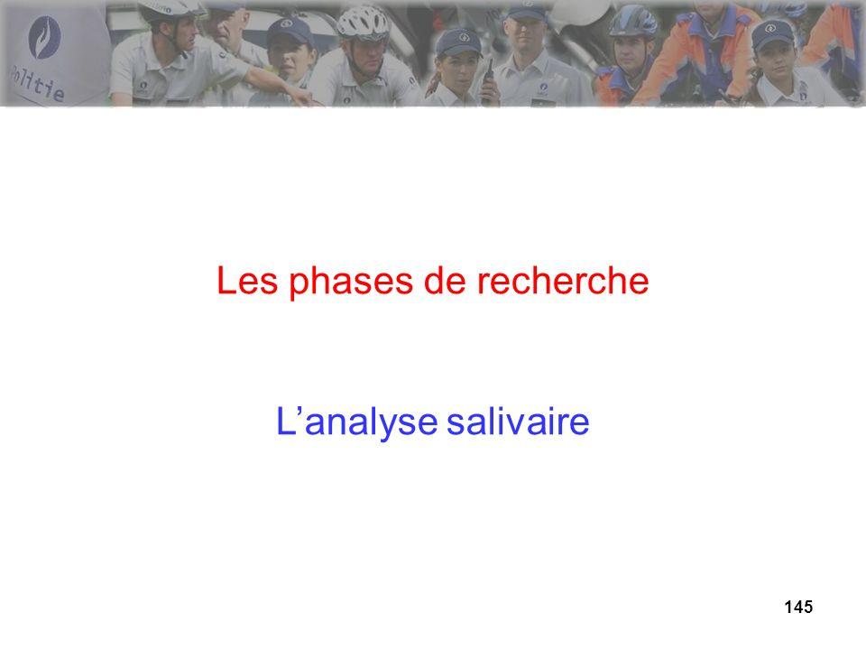 145 Les phases de recherche Lanalyse salivaire