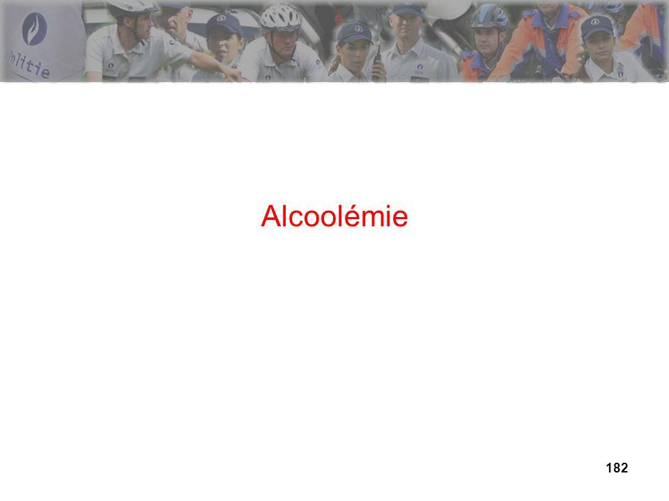 182 Alcoolémie