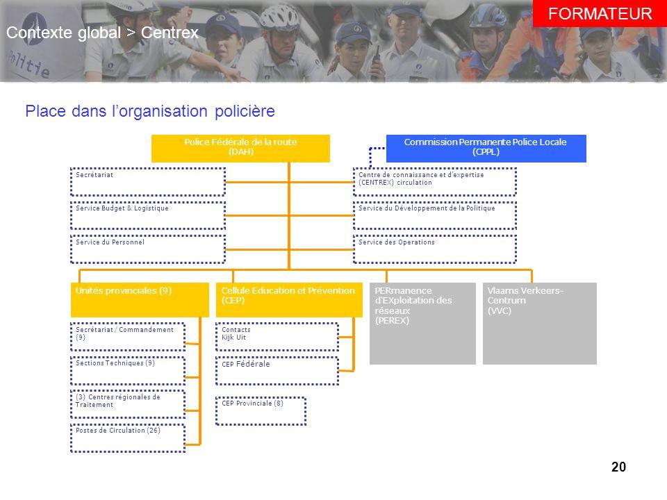 20 FORMATEUR Contexte global > Centrex Police Fédérale de la route (DAH) CEP Fédérale Contacts Kijk Uit CEP Provinciale (8) Secrétariat Service du Per