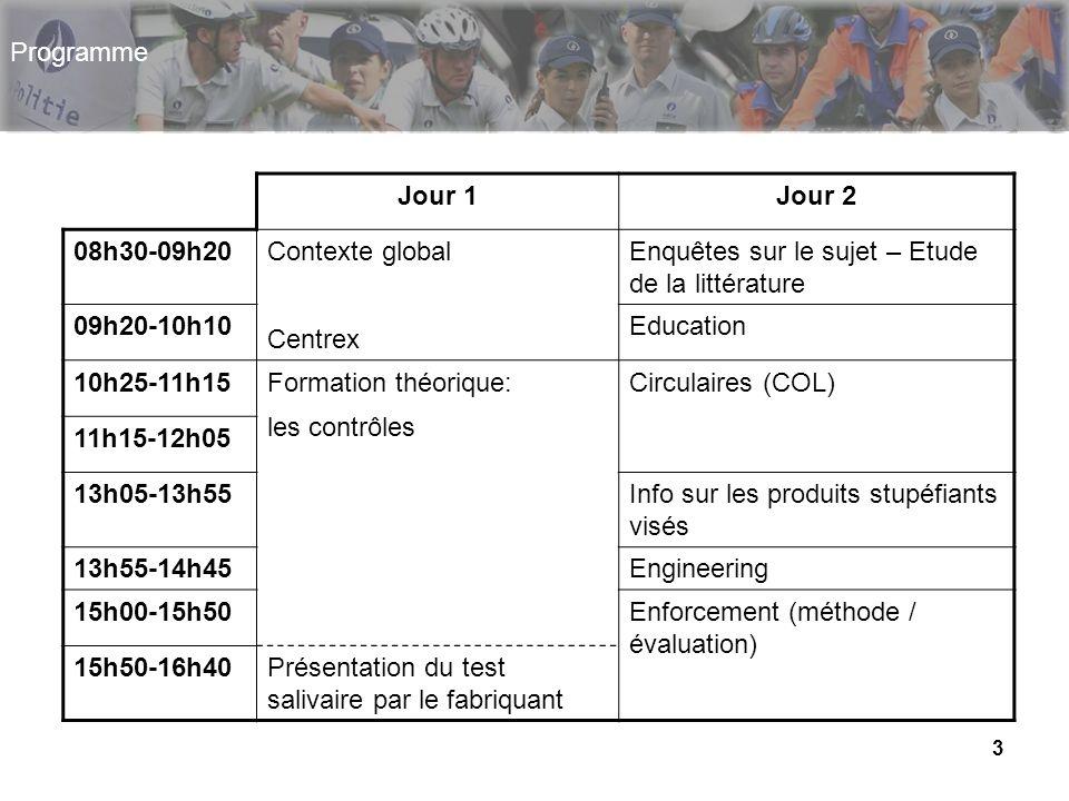 3 Jour 1Jour 2 08h30-09h20Contexte global Centrex Enquêtes sur le sujet – Etude de la littérature 09h20-10h10Education 10h25-11h15Formation théorique: