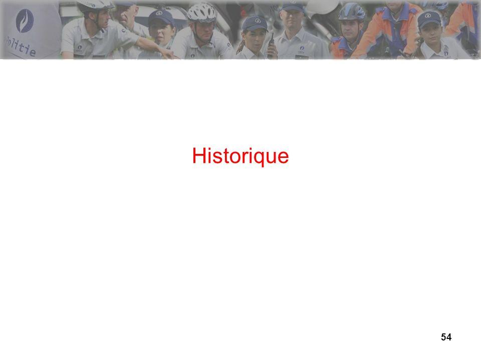 54 Historique