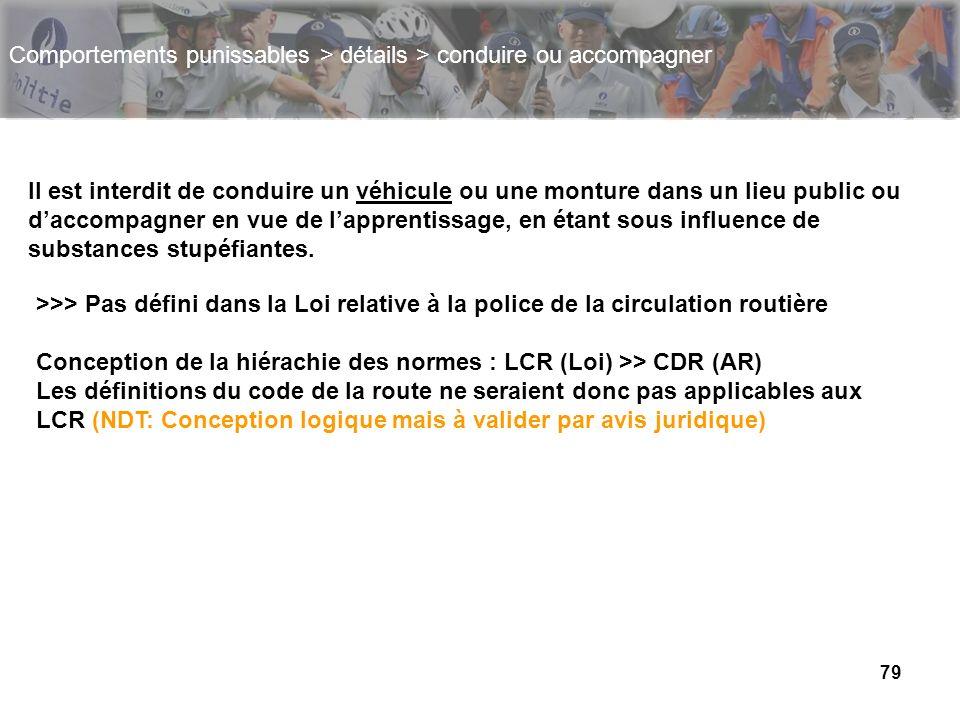 79 >>> Pas défini dans la Loi relative à la police de la circulation routière Conception de la hiérachie des normes : LCR (Loi) >> CDR (AR) Les défini