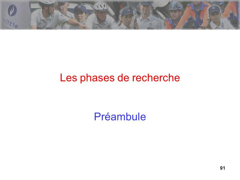 91 Les phases de recherche Préambule