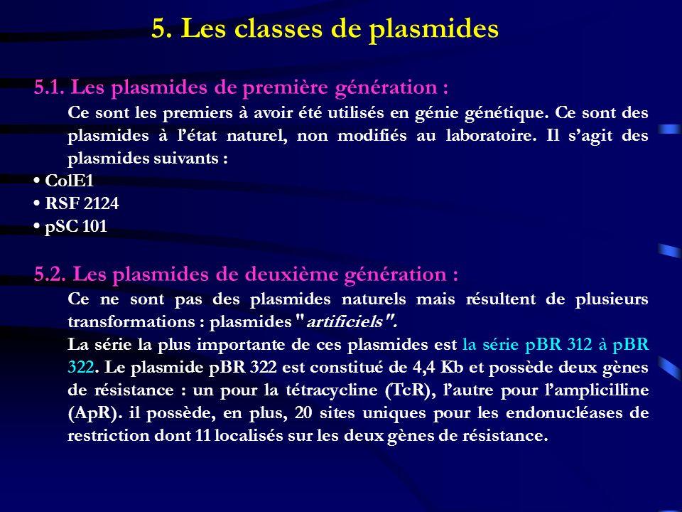 5. Les classes de plasmides 5.1. Les plasmides de première génération : Ce sont les premiers à avoir été utilisés en génie génétique. Ce sont des plas