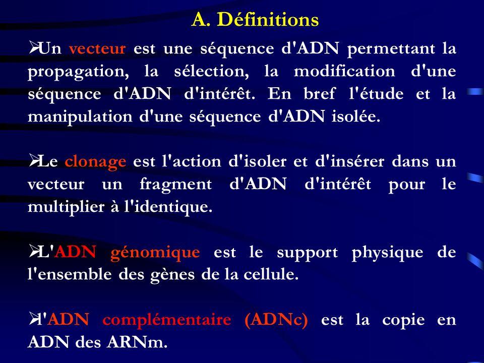 A. Définitions Un vecteur est une séquence d'ADN permettant la propagation, la sélection, la modification d'une séquence d'ADN d'intérêt. En bref l'ét