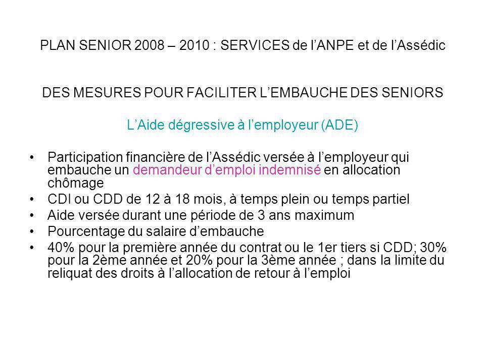PLAN SENIOR 2008 – 2010 : SERVICES de lANPE et de lAssédic DES MESURES POUR FACILITER LEMBAUCHE DES SENIORS Le Contrat de professionnalisation Contrat de travail CDD (de 6 à 12 mois) ou CDI Mise en place dune action de professionnalisation sur 6 à 12 mois, comportant 15 à 25 % du temps de travail en temps de formation (avec un minimum de 150 heures) Financement du coût de formation par lOPCA (9,15 /heure de formation, sauf accord collectif) Exonération des cotisations patronales de Sécurité sociale (sauf AT/MP), uniquement pour lembauche de personnes de 45 ans et plus Aide forfaitaire possible de lAssédic (si contrat conclu avec un demandeur demploi indemnisé au titre de lassurance chômage)