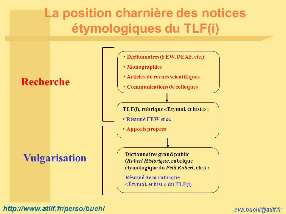 http://www.atilf.fr eva.buchi@atilf.fr http://www.atilf.fr/perso/buchi TLF-Étym : item 1 (2) Étymologie-origine : I.