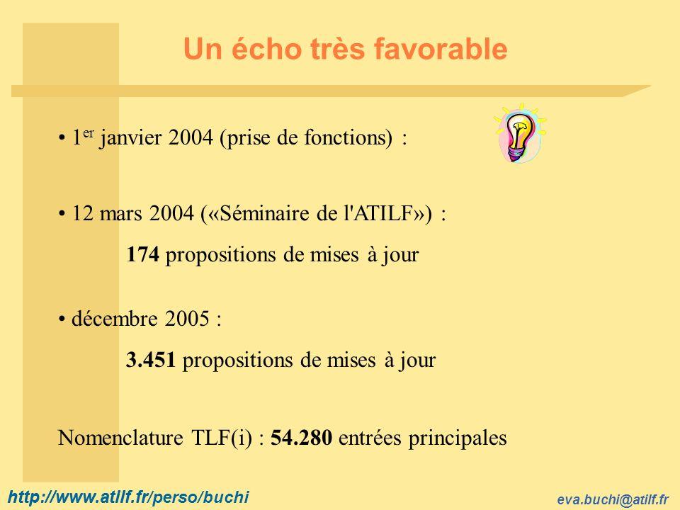 http://www.atilf.fr eva.buchi@atilf.fr http://www.atilf.fr/perso/buchi Un écho très favorable 1 er janvier 2004 (prise de fonctions) : 12 mars 2004 («Séminaire de l ATILF») : 174 propositions de mises à jour Nomenclature TLF(i) : 54.280 entrées principales décembre 2005 : 3.451 propositions de mises à jour