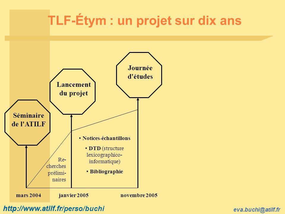 http://www.atilf.fr eva.buchi@atilf.fr http://www.atilf.fr/perso/buchi De prétendus emprunts se révèlent être des formations françaises 1.