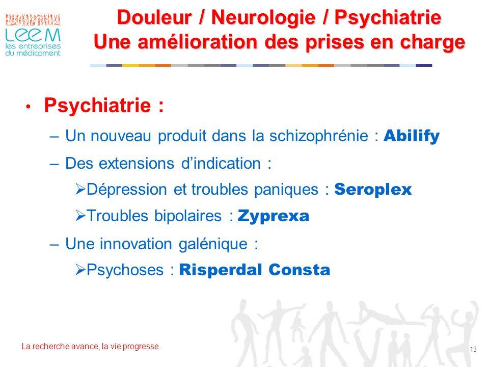 La recherche avance, la vie progresse. 13 Douleur / Neurologie / Psychiatrie Une amélioration des prises en charge Psychiatrie : –Un nouveau produit d