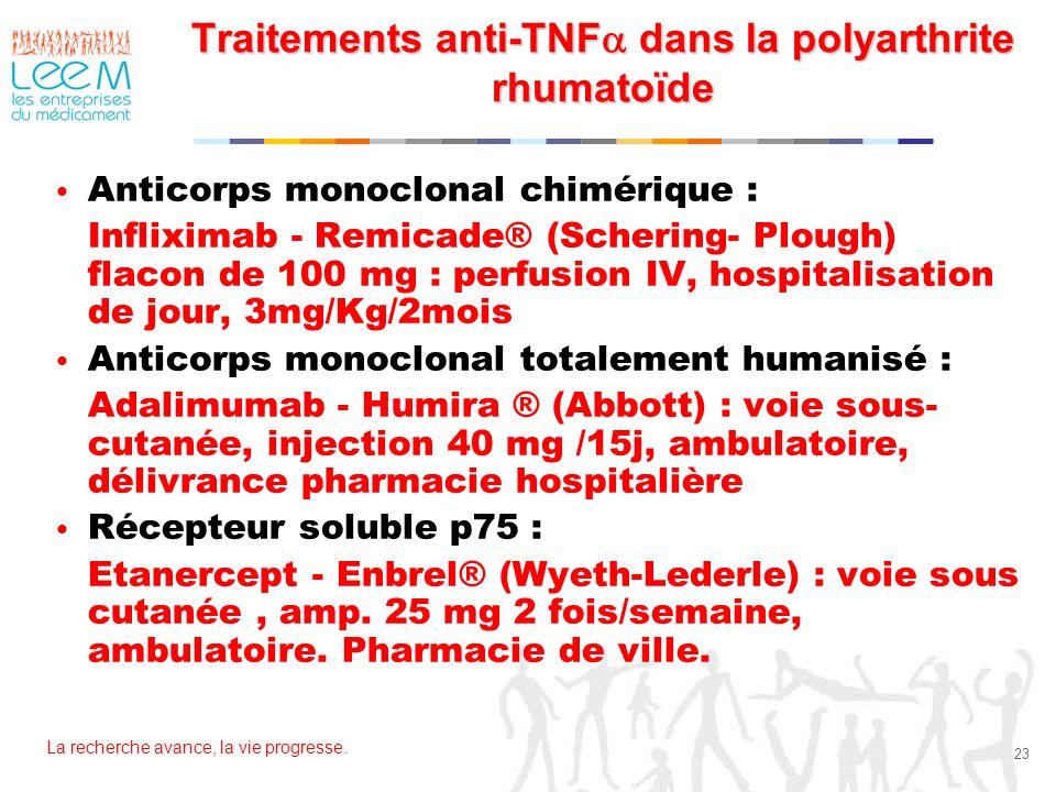La recherche avance, la vie progresse. 23 Traitements anti-TNF dans la polyarthrite rhumatoïde Anticorps monoclonal chimérique : Infliximab - Remicade