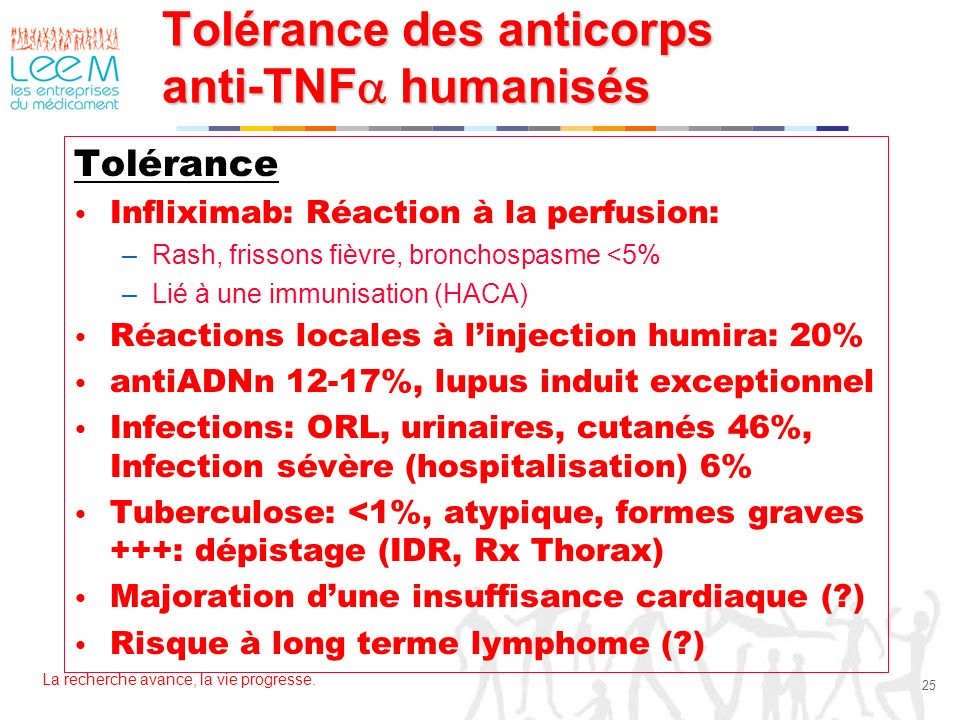 La recherche avance, la vie progresse. 25 Tolérance des anticorps anti-TNF humanisés Tolérance Infliximab: Réaction à la perfusion: –Rash, frissons fi