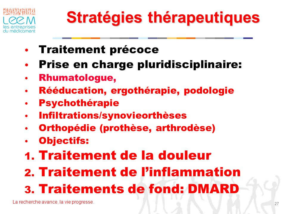 La recherche avance, la vie progresse. 27 Stratégies thérapeutiques Traitement précoce Prise en charge pluridisciplinaire: Rhumatologue, Rééducation,