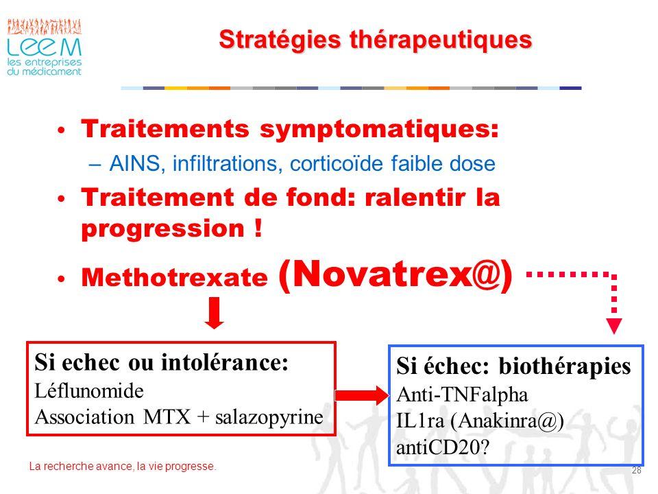 La recherche avance, la vie progresse. 28 Stratégies thérapeutiques Traitements symptomatiques: –AINS, infiltrations, corticoïde faible dose Traitemen