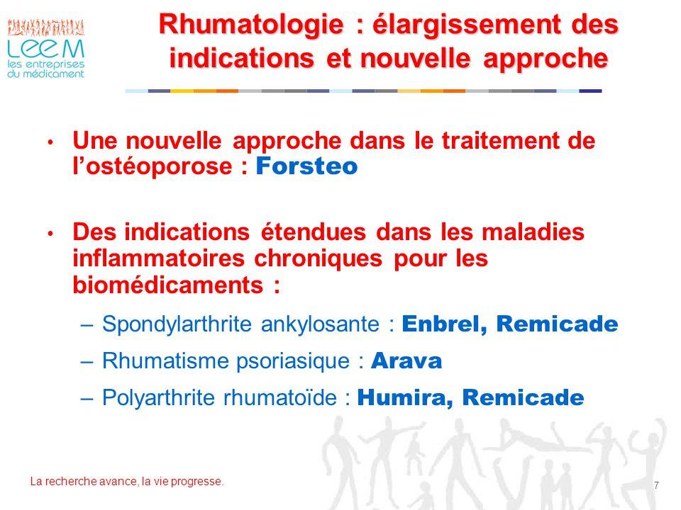 7 Rhumatologie : élargissement des indications et nouvelle approche Une nouvelle approche dans le traitement de lostéoporose : Forsteo Des indications étendues dans les maladies inflammatoires chroniques pour les biomédicaments : –Spondylarthrite ankylosante : Enbrel, Remicade –Rhumatisme psoriasique : Arava –Polyarthrite rhumatoïde : Humira, Remicade