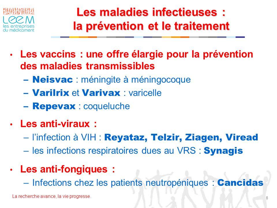 La recherche avance, la vie progresse. 8 Les maladies infectieuses : la prévention et le traitement Les vaccins : une offre élargie pour la prévention