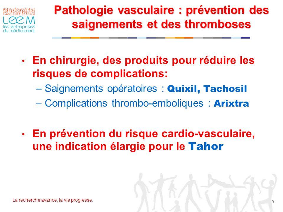 La recherche avance, la vie progresse. 9 Pathologie vasculaire : prévention des saignements et des thromboses En chirurgie, des produits pour réduire