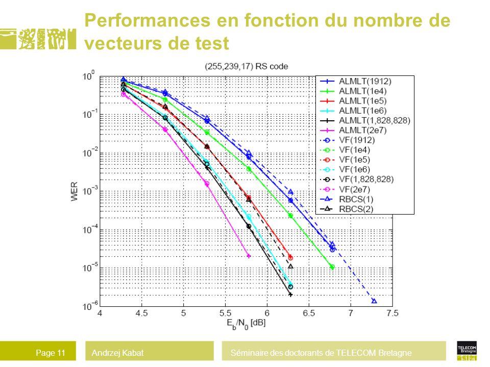 Andrzej KabatSéminaire des doctorants de TELECOM BretagnePage 11 Performances en fonction du nombre de vecteurs de test