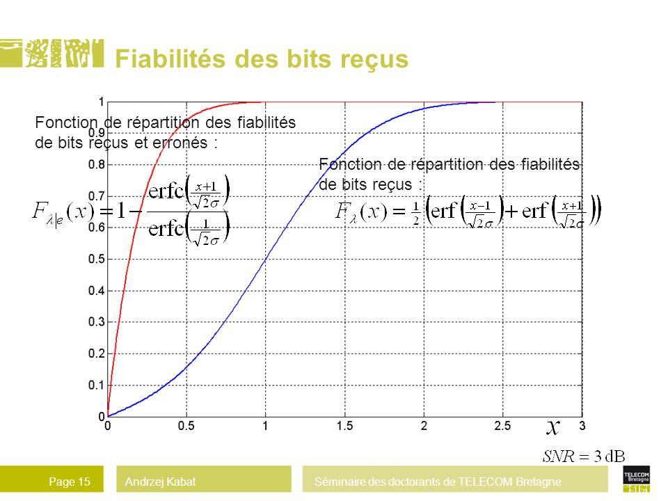 Andrzej KabatSéminaire des doctorants de TELECOM BretagnePage 15 Fiabilités des bits reçus Fonction de répartition des fiabilités de bits reçus : Fonction de répartition des fiabilités de bits reçus et erronés :