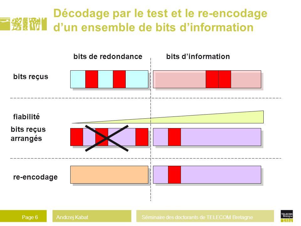 Andrzej KabatSéminaire des doctorants de TELECOM BretagnePage 6 Décodage par le test et le re-encodage dun ensemble de bits dinformation fiabilité bits reçus bits de redondancebits dinformation bits reçus arrangés re-encodage