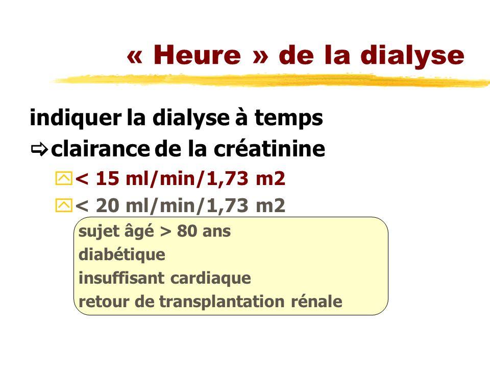 indiquer la dialyse à temps clairance de la créatinine y< 15 ml/min/1,73 m2 y< 20 ml/min/1,73 m2 sujet âgé > 80 ans diabétique insuffisant cardiaque r