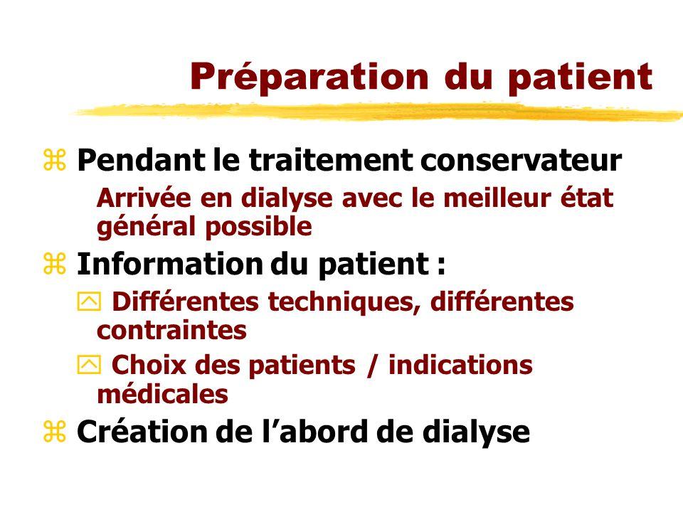 Préparation du patient z Pendant le traitement conservateur Arrivée en dialyse avec le meilleur état général possible z Information du patient : y Dif