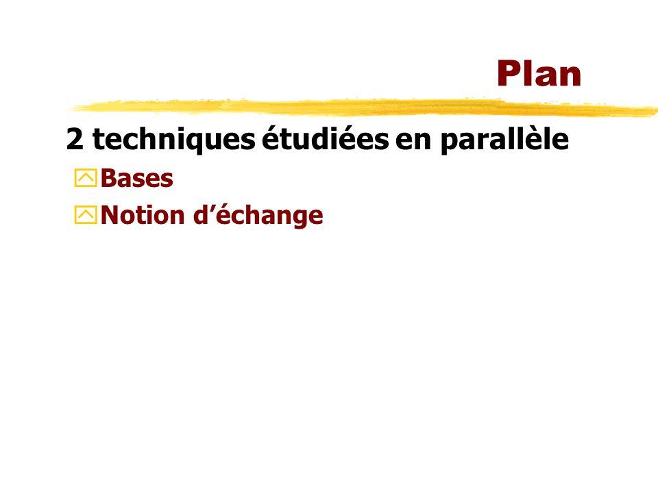 Plan 2 techniques étudiées en parallèle yBases yNotion déchange