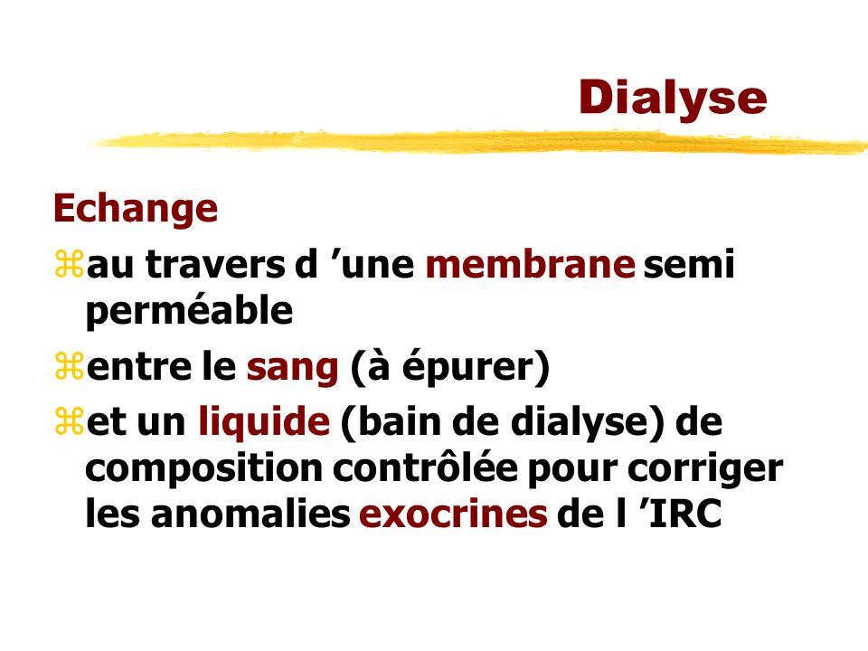 Dialyse Echange zau travers d une membrane semi perméable zentre le sang (à épurer) zet un liquide (bain de dialyse) de composition contrôlée pour cor