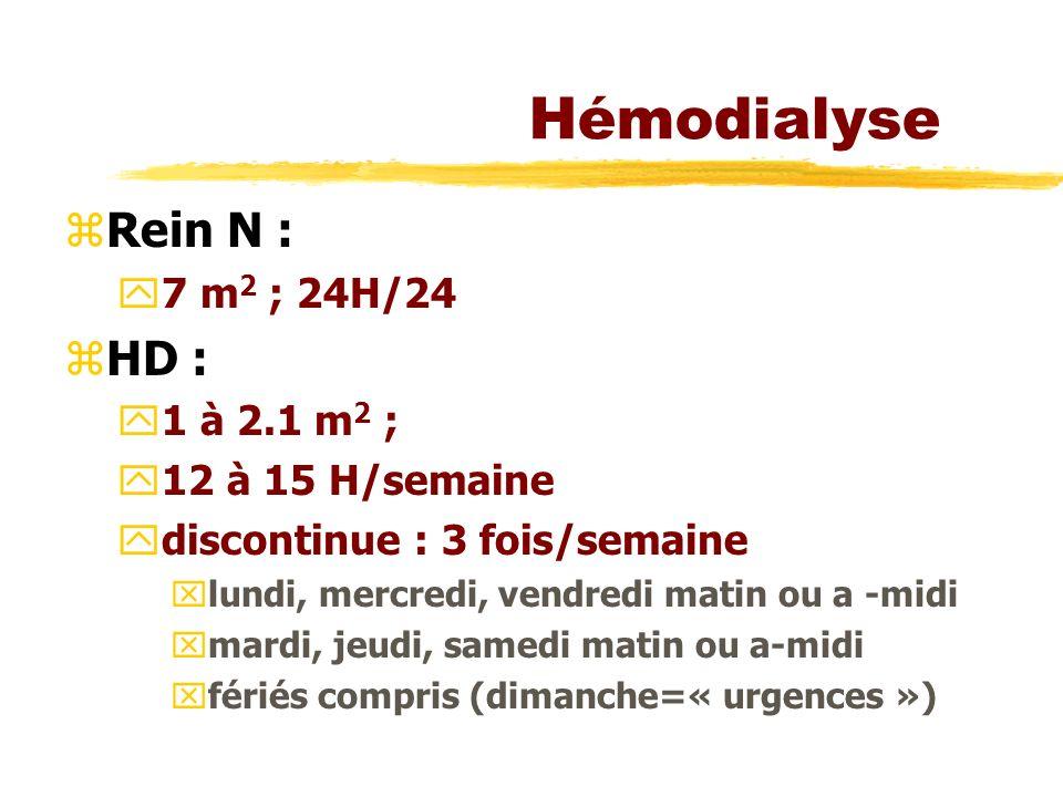Hémodialyse zRein N : y7 m 2 ; 24H/24 zHD : y1 à 2.1 m 2 ; y12 à 15 H/semaine ydiscontinue : 3 fois/semaine xlundi, mercredi, vendredi matin ou a -midi xmardi, jeudi, samedi matin ou a-midi xfériés compris (dimanche=« urgences »)