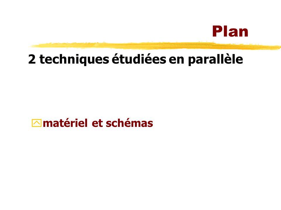 Plan 2 techniques étudiées en parallèle ymatériel et schémas