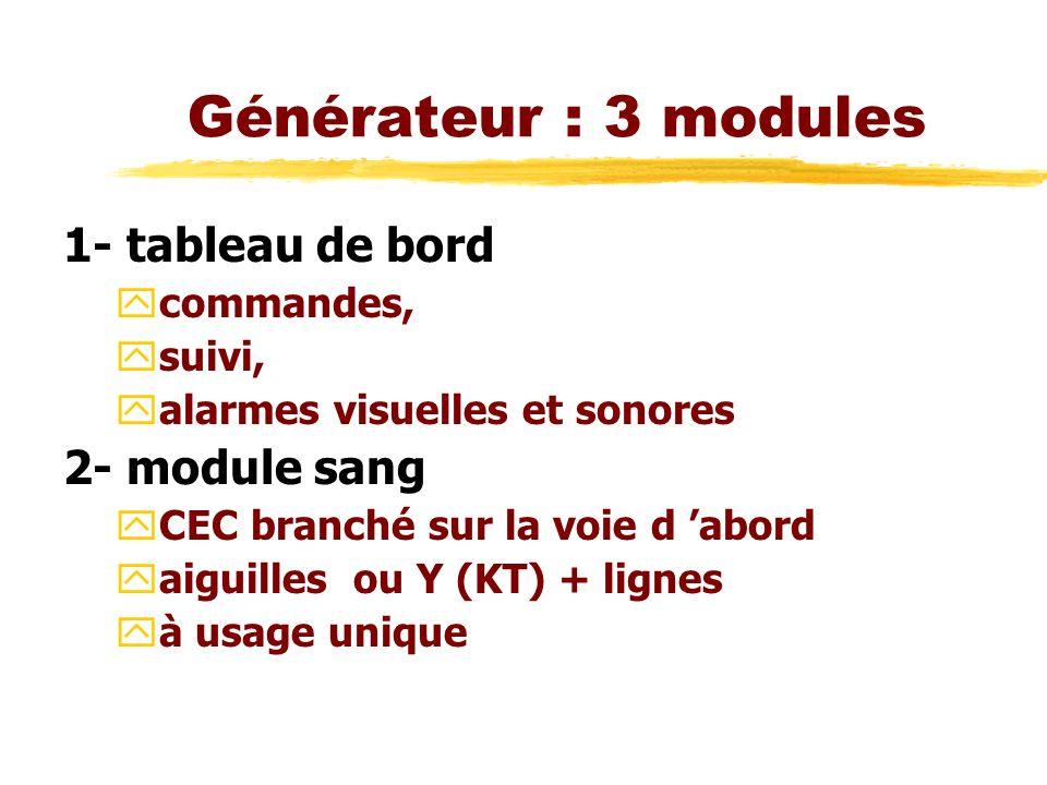 Générateur : 3 modules 1- tableau de bord ycommandes, ysuivi, yalarmes visuelles et sonores 2- module sang yCEC branché sur la voie d abord yaiguilles