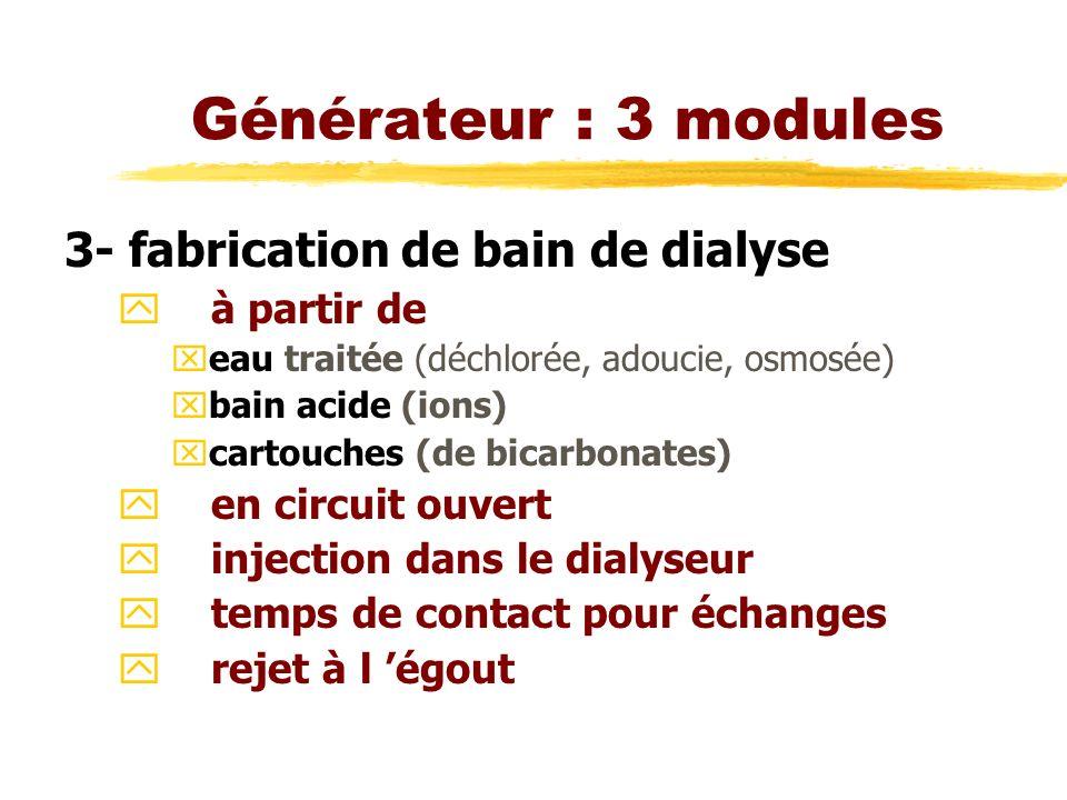 Générateur : 3 modules 3- fabrication de bain de dialyse y à partir de xeau traitée (déchlorée, adoucie, osmosée) xbain acide (ions) xcartouches (de bicarbonates) y en circuit ouvert y injection dans le dialyseur y temps de contact pour échanges y rejet à l égout