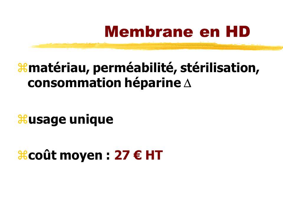 Membrane en HD zmatériau, perméabilité, stérilisation, consommation héparine zusage unique zcoût moyen : 27 HT