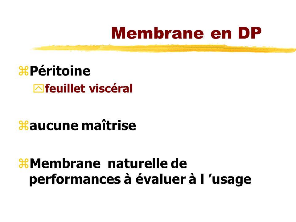 Membrane en DP zPéritoine yfeuillet viscéral zaucune maîtrise zMembrane naturelle de performances à évaluer à l usage