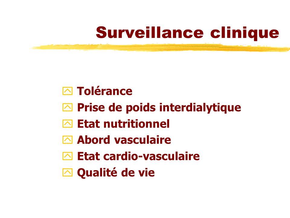 Surveillance clinique y Tolérance y Prise de poids interdialytique y Etat nutritionnel y Abord vasculaire y Etat cardio-vasculaire y Qualité de vie
