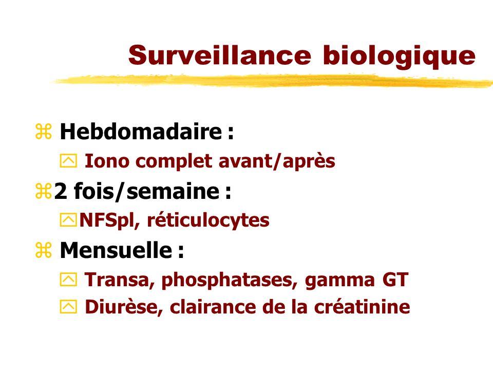 Surveillance biologique z Hebdomadaire : y Iono complet avant/après z2 fois/semaine : yNFSpl, réticulocytes z Mensuelle : y Transa, phosphatases, gamma GT y Diurèse, clairance de la créatinine