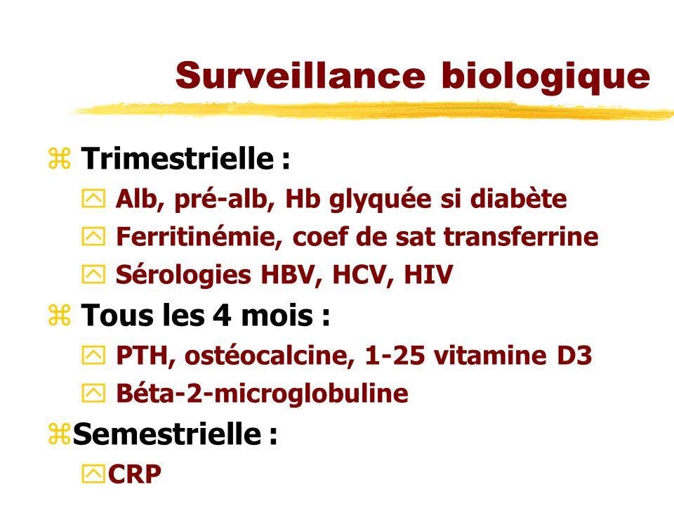 Surveillance biologique z Trimestrielle : y Alb, pré-alb, Hb glyquée si diabète y Ferritinémie, coef de sat transferrine y Sérologies HBV, HCV, HIV z Tous les 4 mois : y PTH, ostéocalcine, 1-25 vitamine D3 y Béta-2-microglobuline zSemestrielle : yCRP