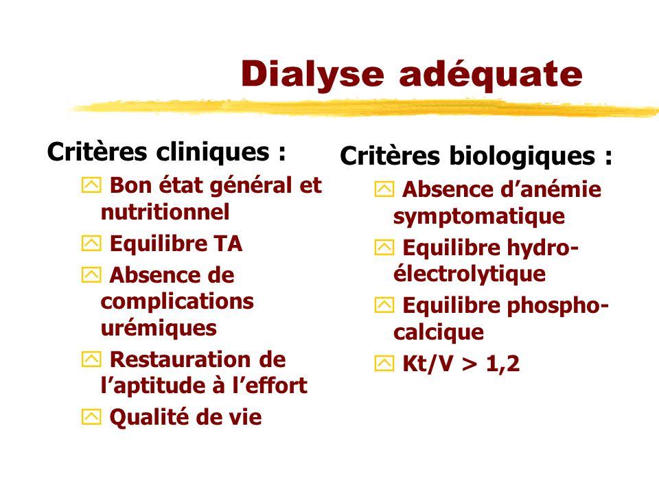 Dialyse adéquate Critères cliniques : y Bon état général et nutritionnel y Equilibre TA y Absence de complications urémiques y Restauration de laptitude à leffort y Qualité de vie Critères biologiques : y Absence danémie symptomatique y Equilibre hydro- électrolytique y Equilibre phospho- calcique y Kt/V > 1,2