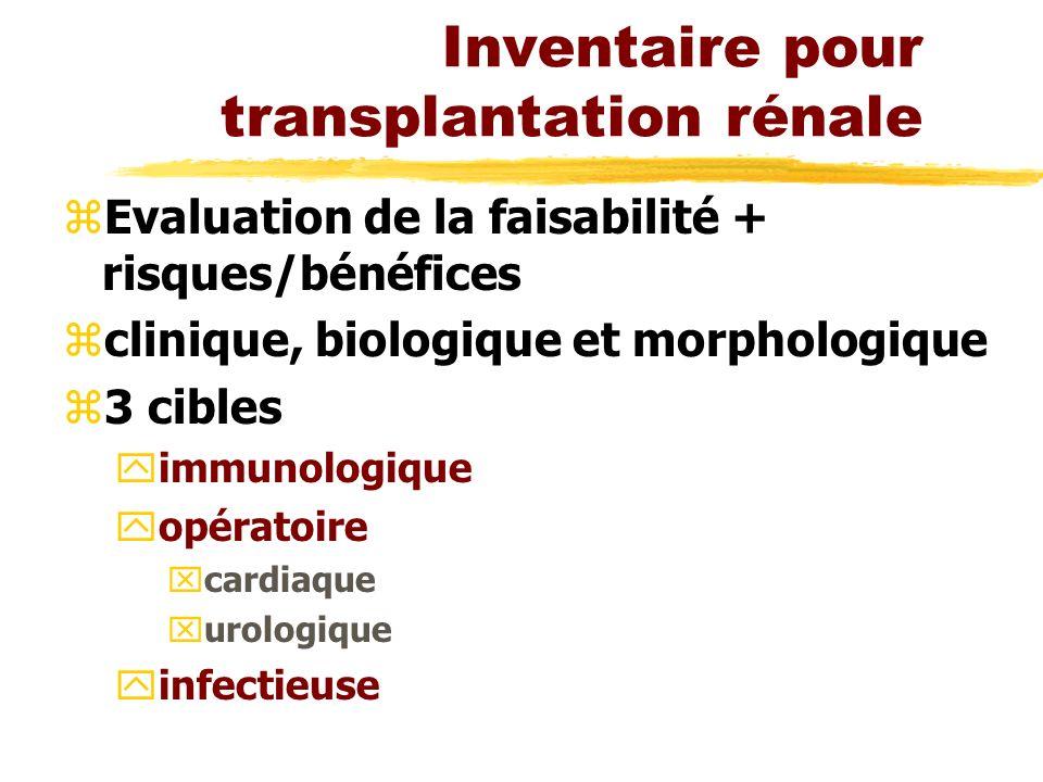 Inventaire pour transplantation rénale zEvaluation de la faisabilité + risques/bénéfices zclinique, biologique et morphologique z3 cibles yimmunologique yopératoire xcardiaque xurologique yinfectieuse