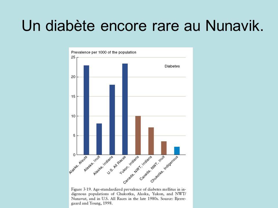 Un diabète encore rare au Nunavik.
