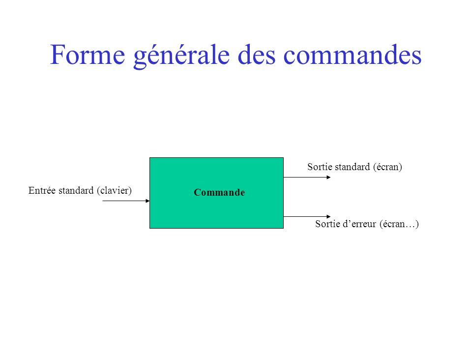Forme générale des commandes Entrée standard (clavier) Sortie standard (écran) Sortie derreur (écran…) Commande